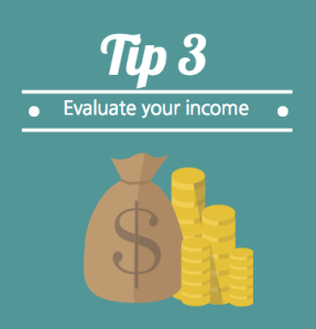 evaluate your income